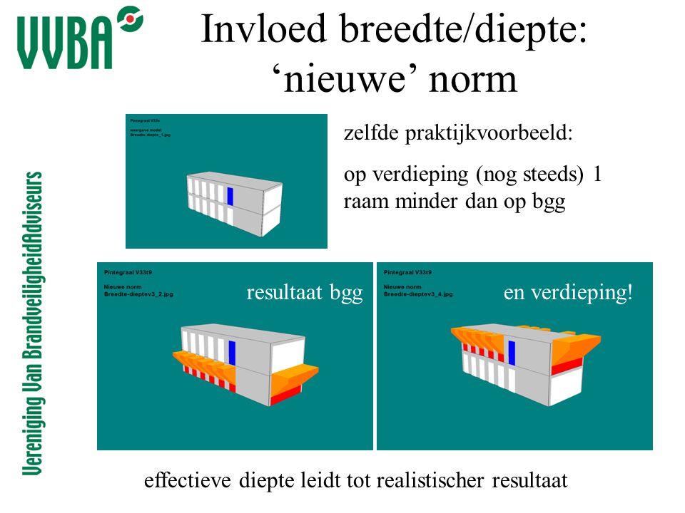 Invloed breedte/diepte: 'nieuwe' norm zelfde praktijkvoorbeeld: op verdieping (nog steeds) 1 raam minder dan op bgg resultaat bggen verdieping! effect