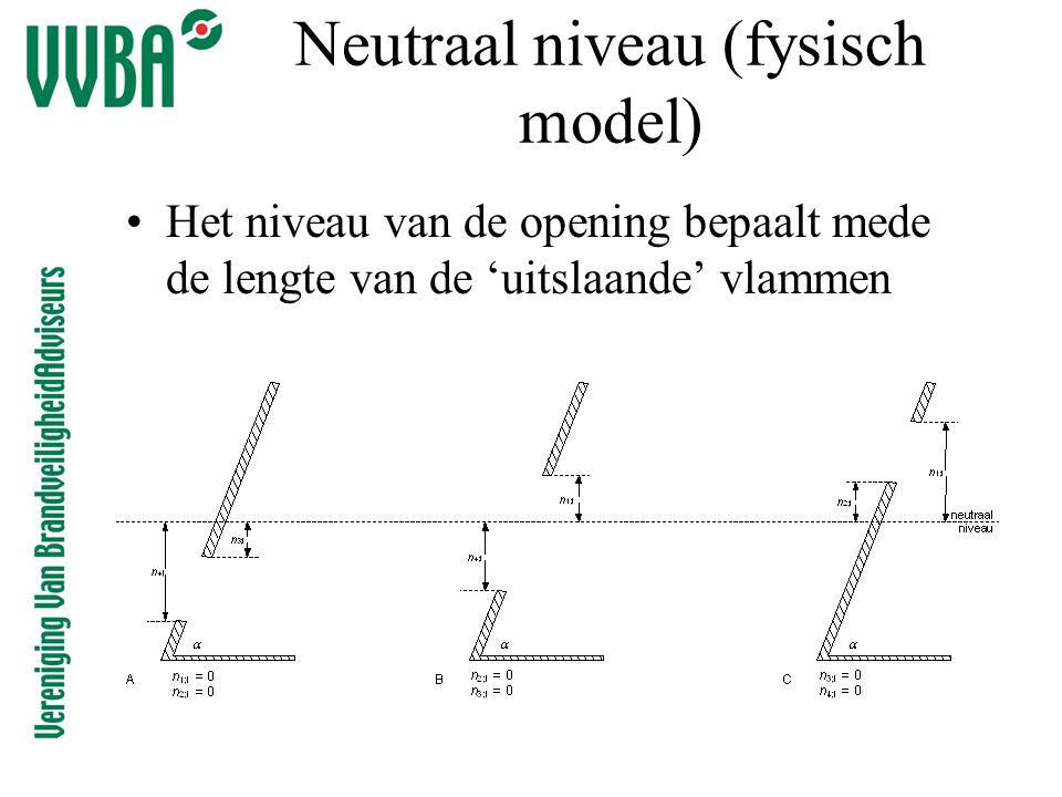 Neutraal niveau (fysisch model) •Het niveau van de opening bepaalt mede de lengte van de 'uitslaande' vlammen