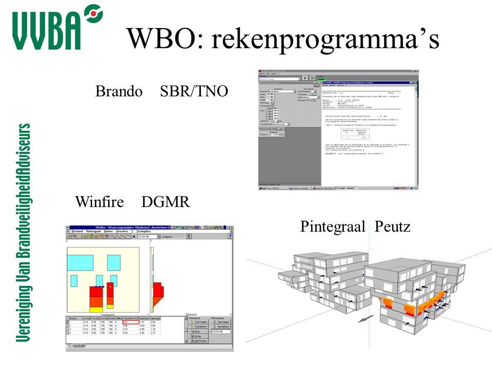Brando SBR/TNO Winfire DGMR Pintegraal Peutz WBO: rekenprogramma's