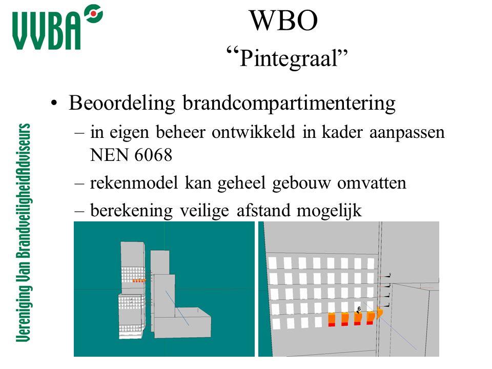 """WBO """" Pintegraal"""" •Beoordeling brandcompartimentering –in eigen beheer ontwikkeld in kader aanpassen NEN 6068 –rekenmodel kan geheel gebouw omvatten –"""