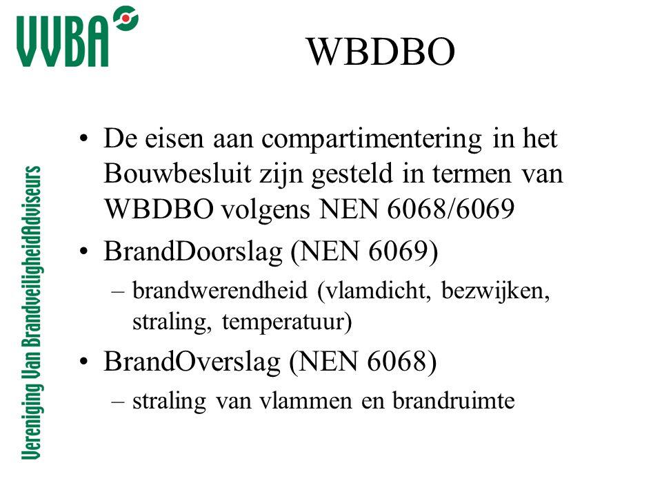 WBDBO •De eisen aan compartimentering in het Bouwbesluit zijn gesteld in termen van WBDBO volgens NEN 6068/6069 •BrandDoorslag (NEN 6069) –brandwerend