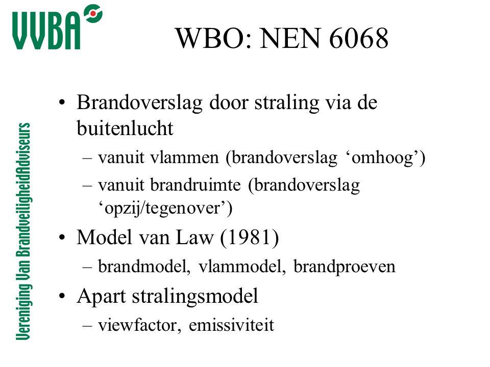 WBO: NEN 6068 •Brandoverslag door straling via de buitenlucht –vanuit vlammen (brandoverslag 'omhoog') –vanuit brandruimte (brandoverslag 'opzij/tegen