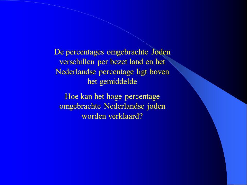 De percentages omgebrachte Joden verschillen per bezet land en het Nederlandse percentage ligt boven het gemiddelde Hoe kan het hoge percentage omgebr