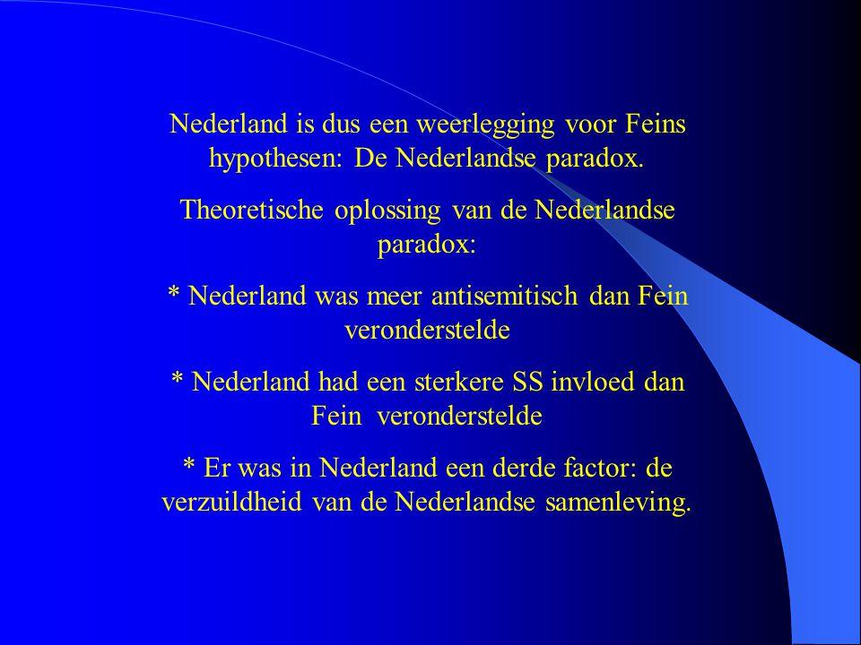 Nederland is dus een weerlegging voor Feins hypothesen: De Nederlandse paradox. Theoretische oplossing van de Nederlandse paradox: * Nederland was mee