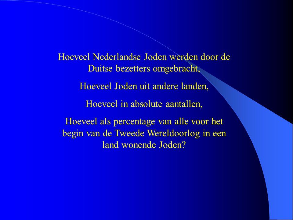 Hoeveel Nederlandse Joden werden door de Duitse bezetters omgebracht, Hoeveel Joden uit andere landen, Hoeveel in absolute aantallen, Hoeveel als perc