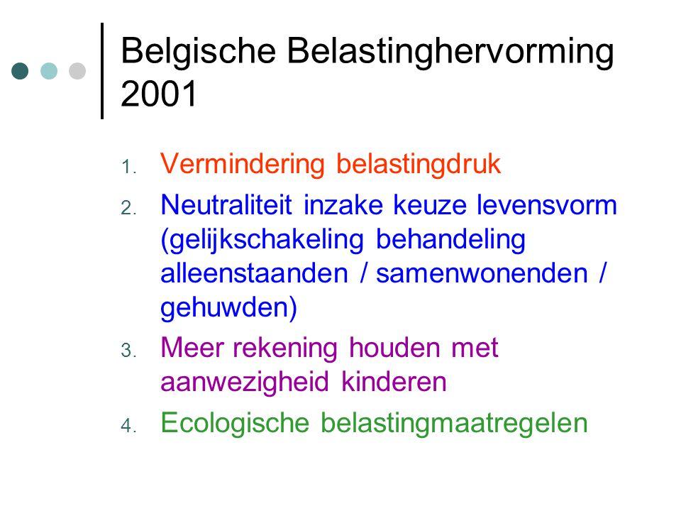 Belgische Belastinghervorming 2001 1. Vermindering belastingdruk 2.