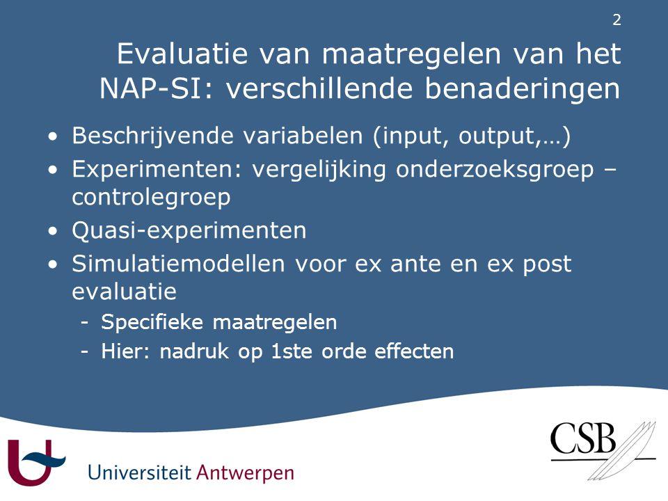 2 Evaluatie van maatregelen van het NAP-SI: verschillende benaderingen •Beschrijvende variabelen (input, output,…) •Experimenten: vergelijking onderzoeksgroep – controlegroep •Quasi-experimenten •Simulatiemodellen voor ex ante en ex post evaluatie -Specifieke maatregelen -Hier: nadruk op 1ste orde effecten