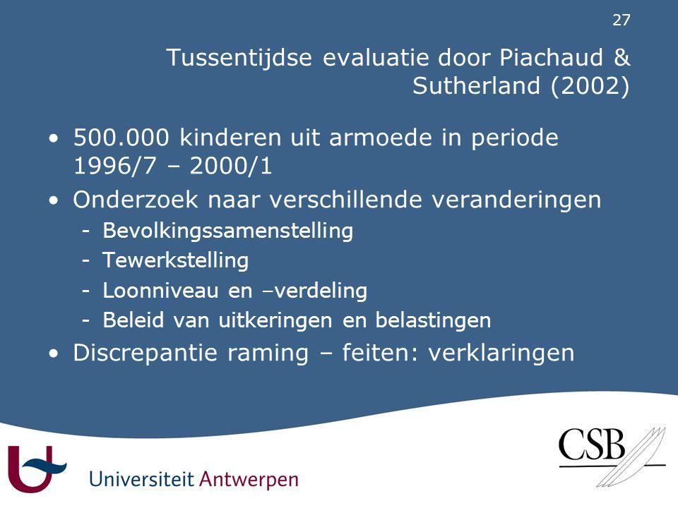 27 Tussentijdse evaluatie door Piachaud & Sutherland (2002) •500.000 kinderen uit armoede in periode 1996/7 – 2000/1 •Onderzoek naar verschillende veranderingen -Bevolkingssamenstelling -Tewerkstelling -Loonniveau en –verdeling -Beleid van uitkeringen en belastingen •Discrepantie raming – feiten: verklaringen
