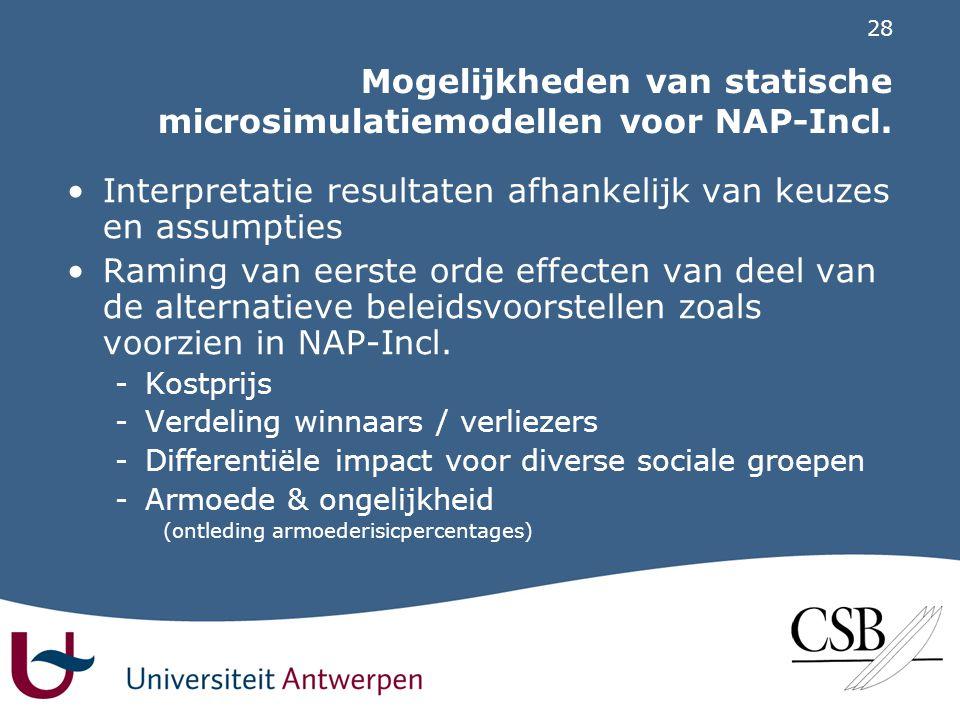 28 Mogelijkheden van statische microsimulatiemodellen voor NAP-Incl.