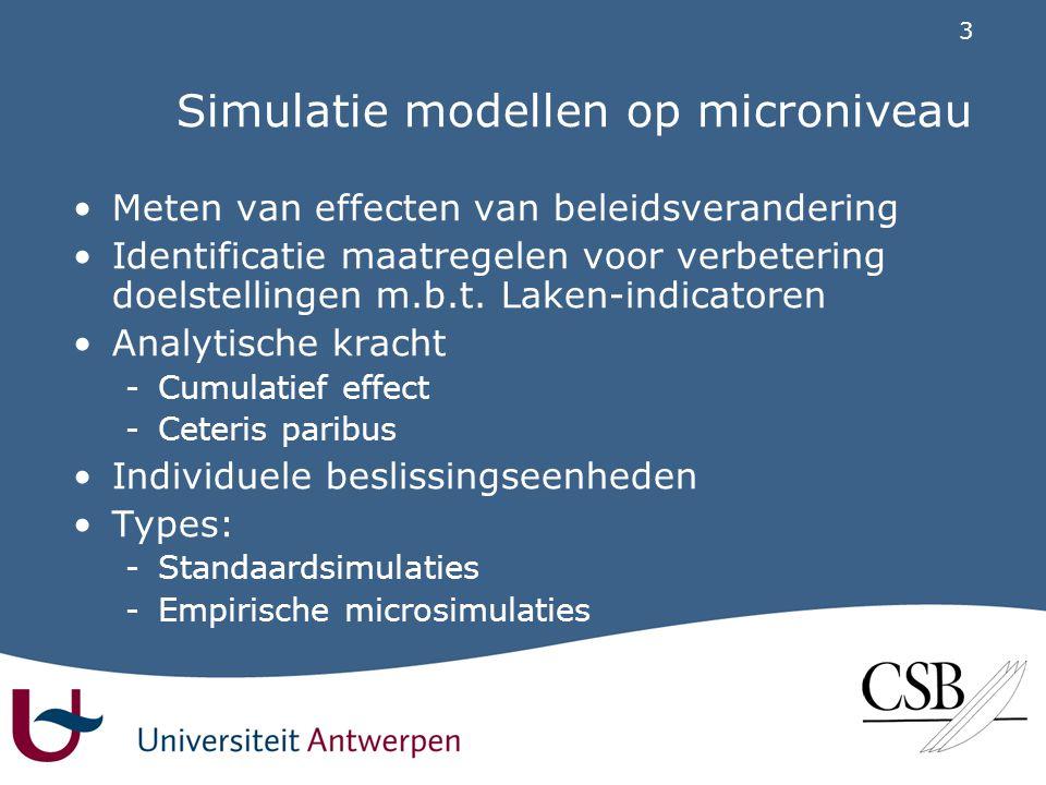 3 Simulatie modellen op microniveau •Meten van effecten van beleidsverandering •Identificatie maatregelen voor verbetering doelstellingen m.b.t.