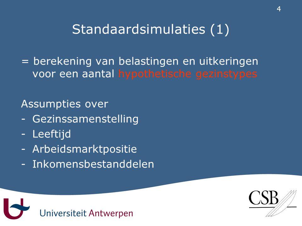 4 Standaardsimulaties (1) = berekening van belastingen en uitkeringen voor een aantal hypothetische gezinstypes Assumpties over -Gezinssamenstelling -Leeftijd -Arbeidsmarktpositie -Inkomensbestanddelen
