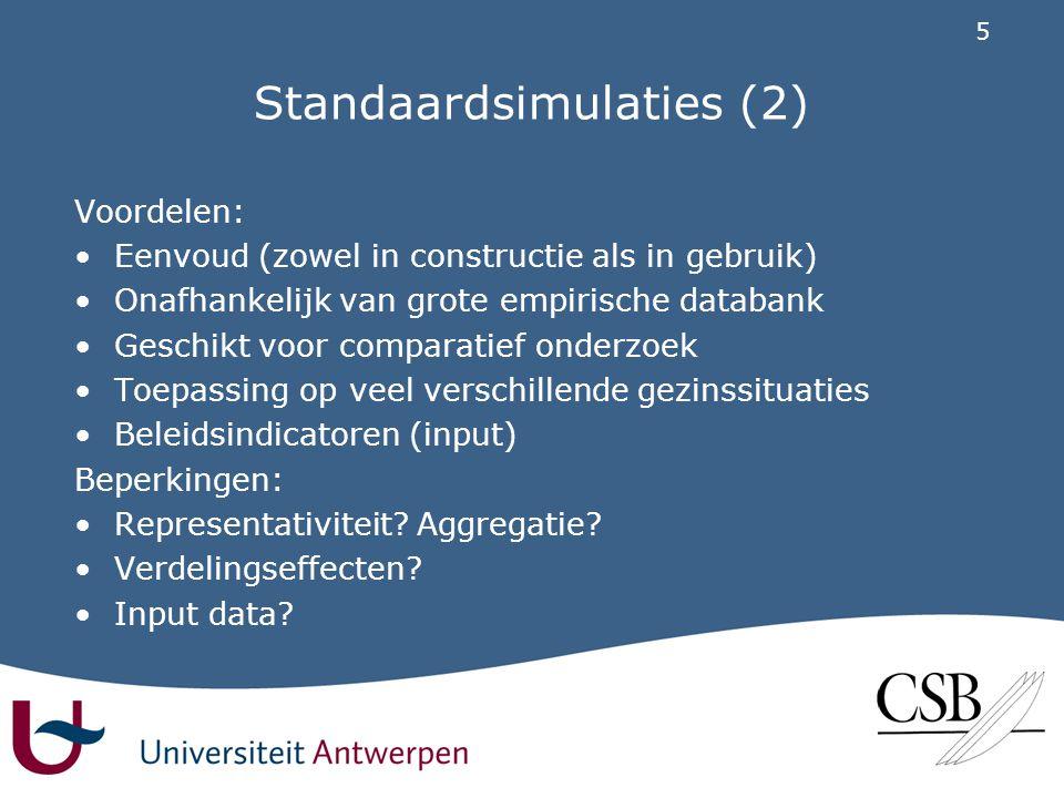 5 Standaardsimulaties (2) Voordelen: •Eenvoud (zowel in constructie als in gebruik) •Onafhankelijk van grote empirische databank •Geschikt voor comparatief onderzoek •Toepassing op veel verschillende gezinssituaties •Beleidsindicatoren (input) Beperkingen: •Representativiteit.