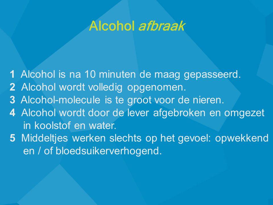 1 Alcohol is na 10 minuten de maag gepasseerd. 2 Alcohol wordt volledig opgenomen. 3 Alcohol-molecule is te groot voor de nieren. 4 Alcohol wordt door
