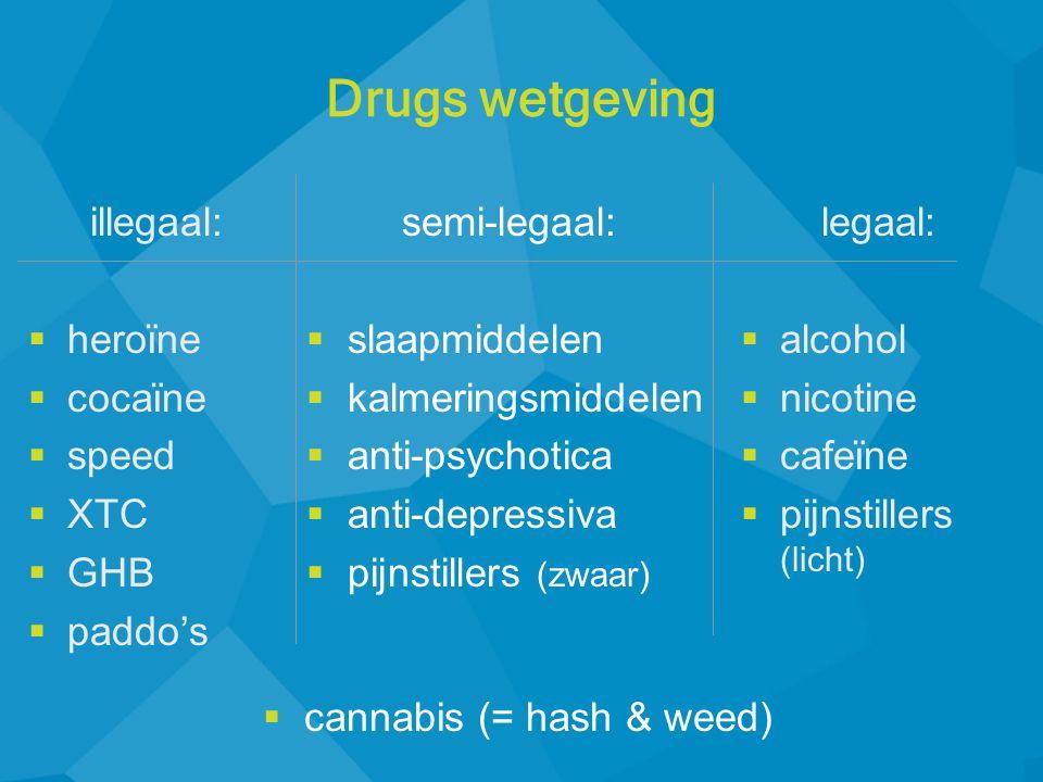legaal:  alcohol  nicotine  cafe ï ne  pijnstillers (licht) illegaal:  hero ï ne  coca ï ne  speed  XTC  GHB  paddo ' s semi-legaal:  slaapmiddelen  kalmeringsmiddelen  anti-psychotica  anti-depressiva  pijnstillers (zwaar)  cannabis (= hash & weed) Drugs wetgeving