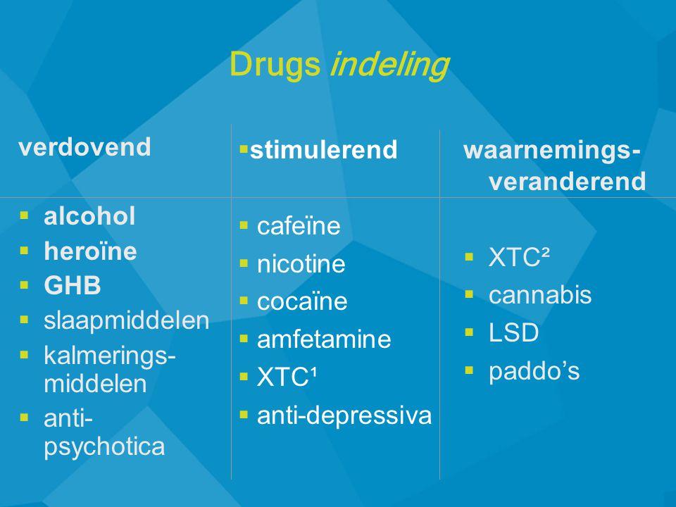 1 Het belangrijkste risico is een overdosis.