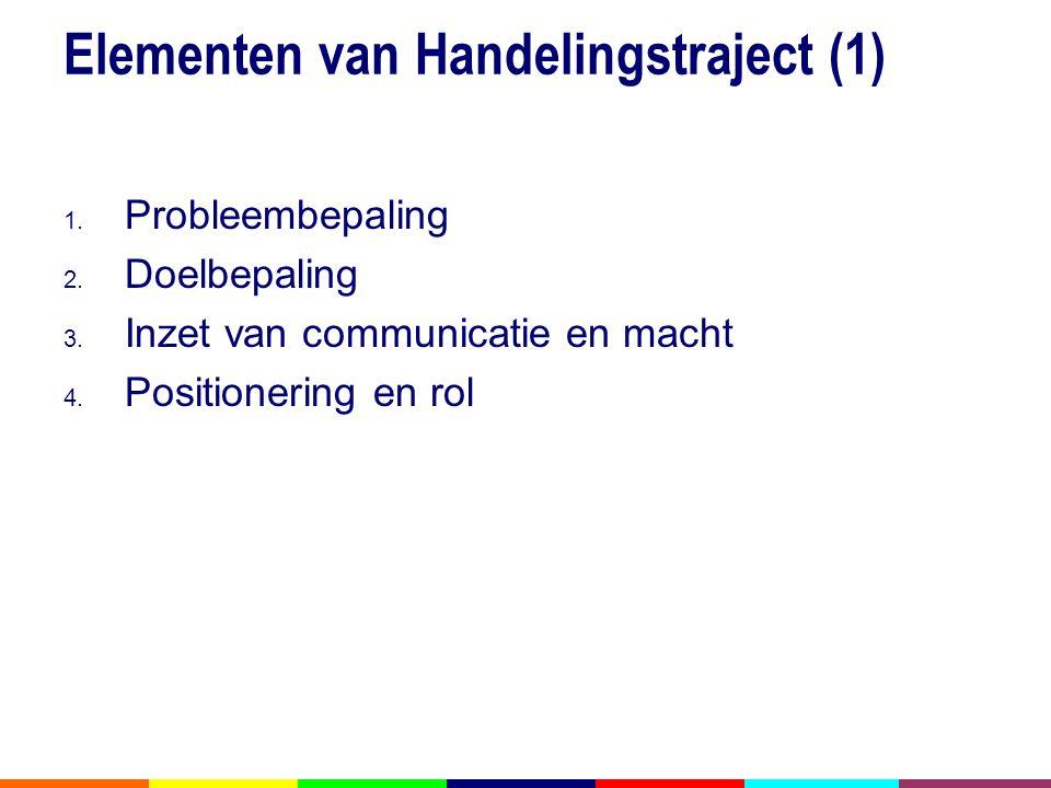 Elementen van Handelingstraject (1) 1.Probleembepaling 2.