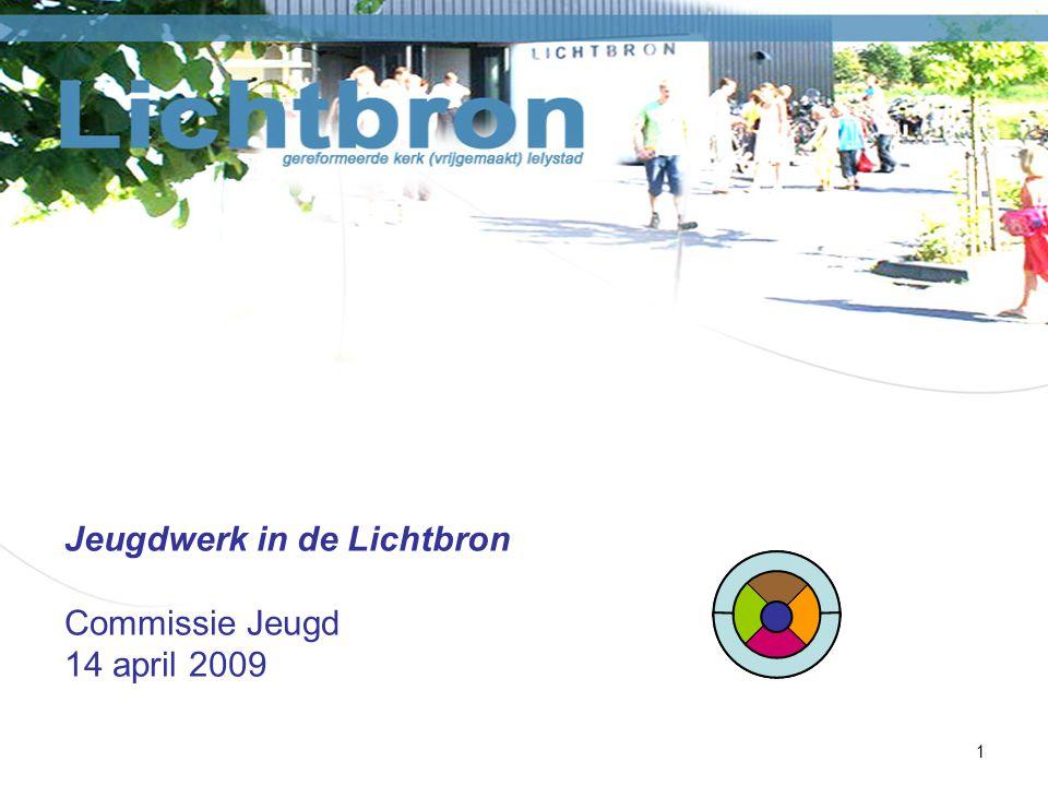 1 Jeugdwerk in de Lichtbron Commissie Jeugd 14 april 2009