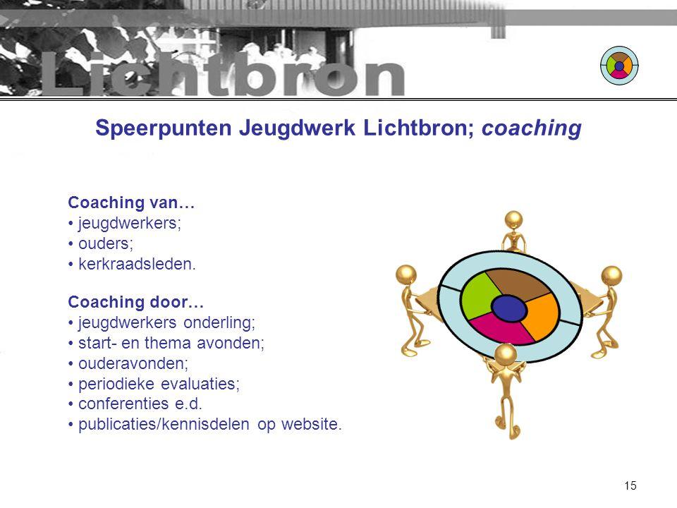 15 Coaching van… • jeugdwerkers; • ouders; • kerkraadsleden. Coaching door… • jeugdwerkers onderling; • start- en thema avonden; • ouderavonden; • per
