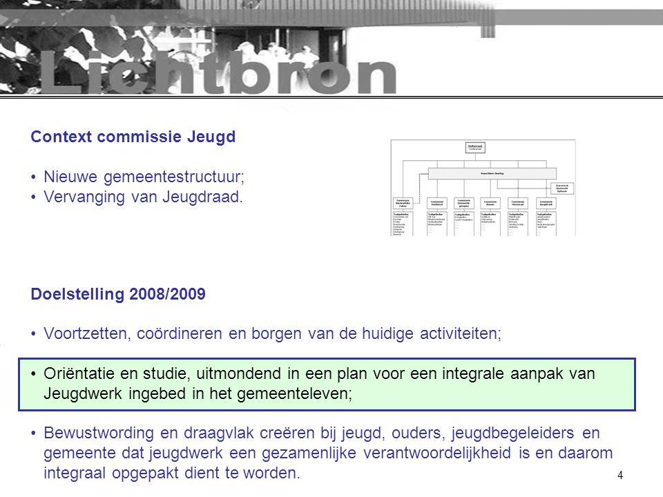 4 Context commissie Jeugd •Nieuwe gemeentestructuur; •Vervanging van Jeugdraad. Doelstelling 2008/2009 •Voortzetten, coördineren en borgen van de huid