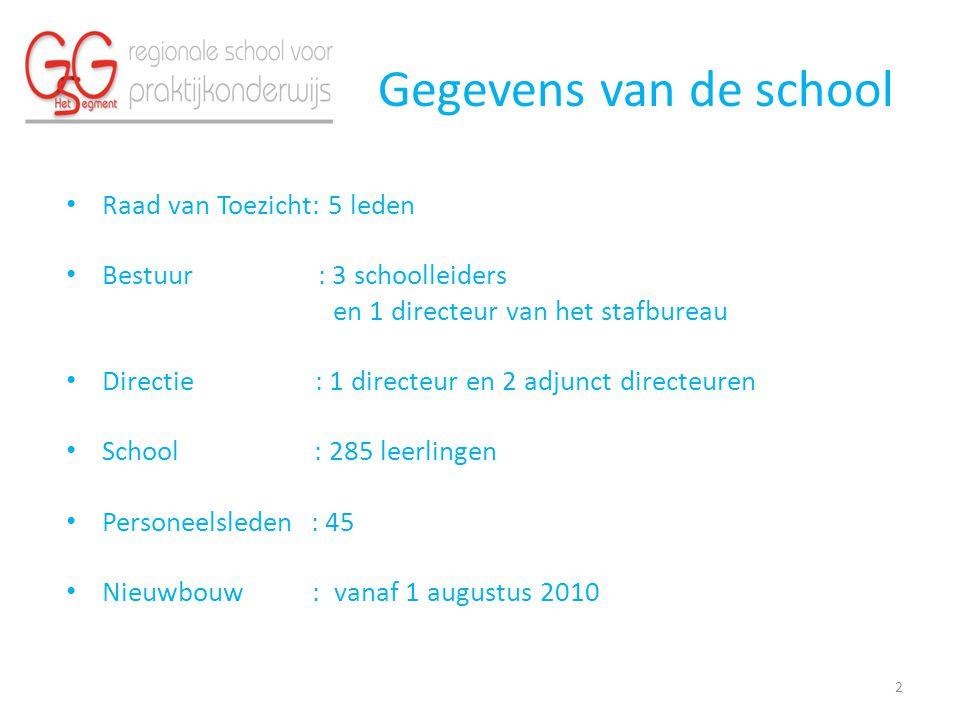 Gegevens van de school • Raad van Toezicht: 5 leden • Bestuur : 3 schoolleiders en 1 directeur van het stafbureau • Directie : 1 directeur en 2 adjunc