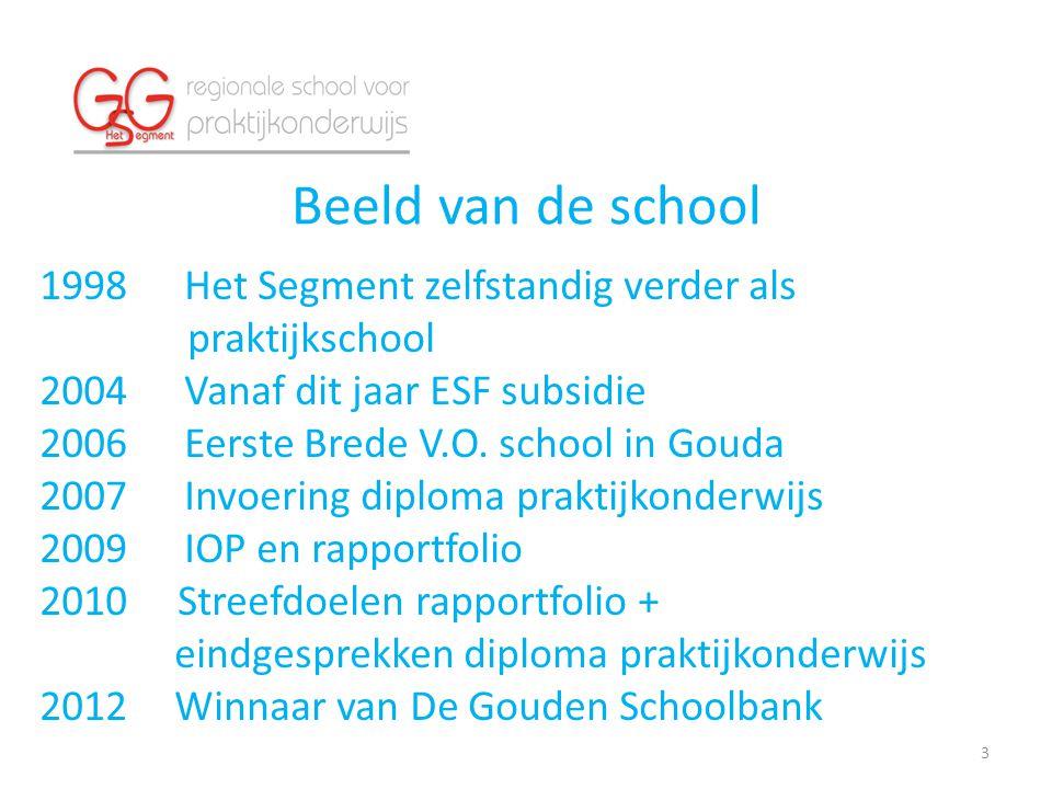 Beeld van de school 1998 Het Segment zelfstandig verder als praktijkschool 2004 Vanaf dit jaar ESF subsidie 2006 Eerste Brede V.O.