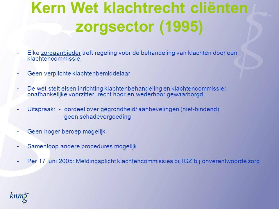 Kern Wet klachtrecht cliënten zorgsector (1995) -Elke zorgaanbieder treft regeling voor de behandeling van klachten door een klachtencommissie.