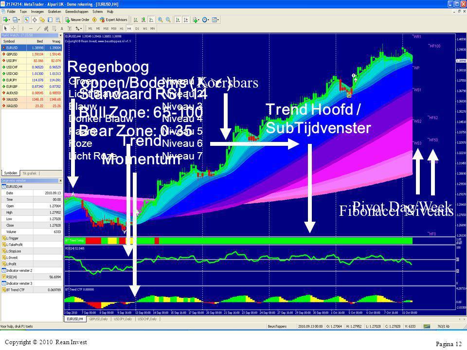 Copyright © 2010 Rean Invest Pagina 12 Regenboog GroenNiveau 1 Licht BlauwNiveau 2 BlauwNiveau 3 Donker BlauwNiveau 4 PaarsNiveau 5 RozeNiveau 6 Licht
