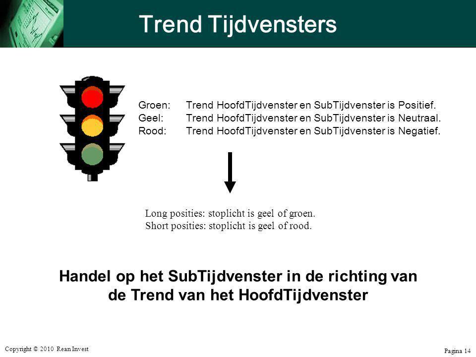 Copyright © 2010 Rean Invest Pagina 14 Trend Tijdvensters Groen:Trend HoofdTijdvenster en SubTijdvenster is Positief. Geel:Trend HoofdTijdvenster en S