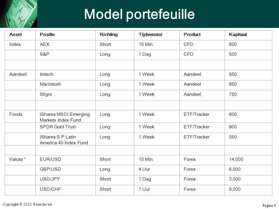 Copyright © 2010 Rean Invest Pagina 8 Model portefeuille AssetPositieRichtingTijdvensterProductKapitaal IndexAEXShort15 Min.CFD600 S&PLong1 DagCFD500