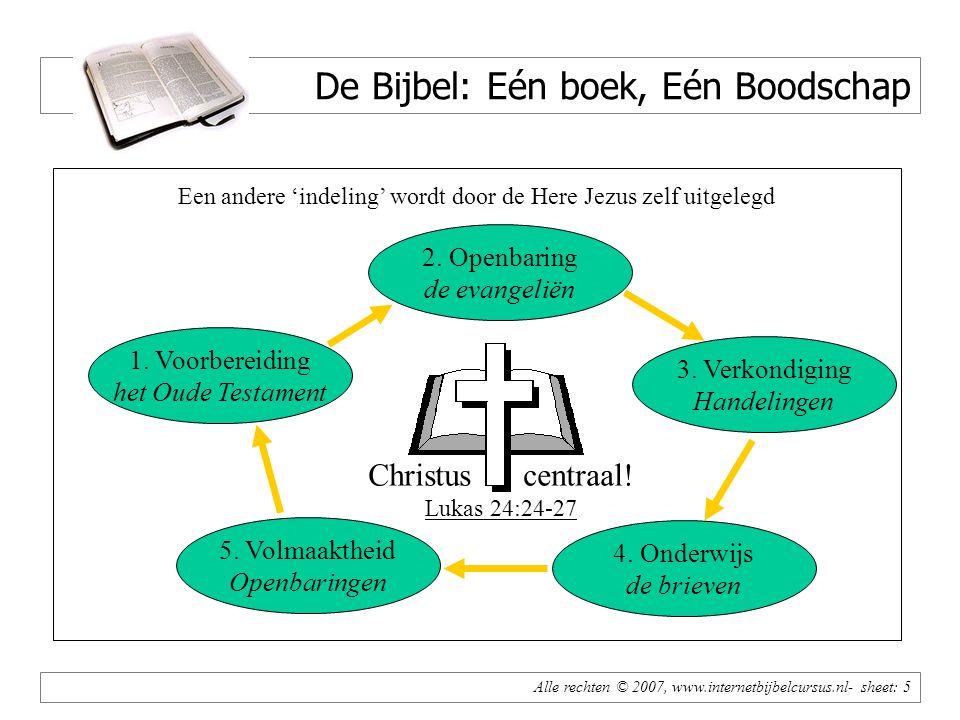 Alle rechten © 2007, www.internetbijbelcursus.nl- sheet: 6 De Bijbel: Eén boek, Eén Boodschap Lukas 24:24-27 Hij begon bij Mozes en bij al de profeten en legde hun uit, wat in al de Schriften op Hem betrekking had We zien in de Bijbel Christus geopenbaard worden: 1.
