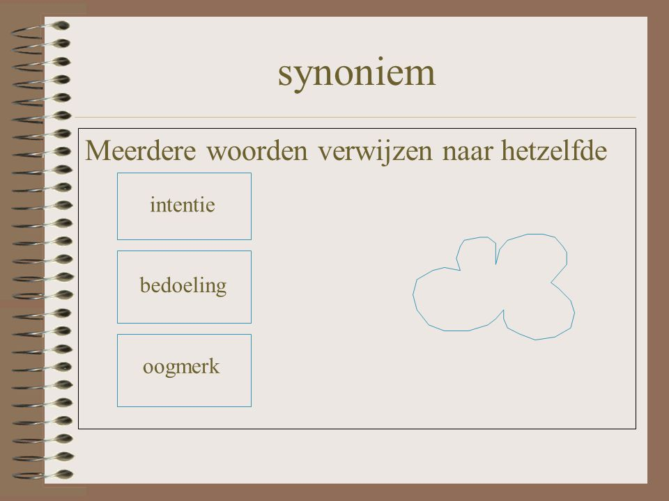 synoniem Meerdere woorden verwijzen naar hetzelfde intentie bedoeling oogmerk