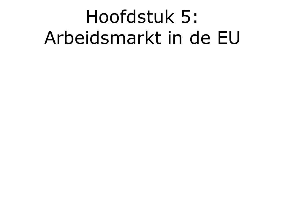 Hoofdstuk 5: Arbeidsmarkt in de EU