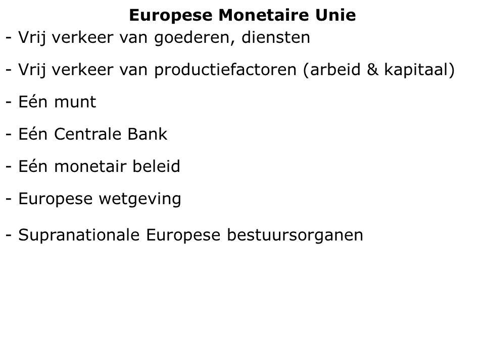 Europese Monetaire Unie - Vrij verkeer van goederen, diensten - Vrij verkeer van productiefactoren (arbeid & kapitaal) - Eén munt - Eén Centrale Bank