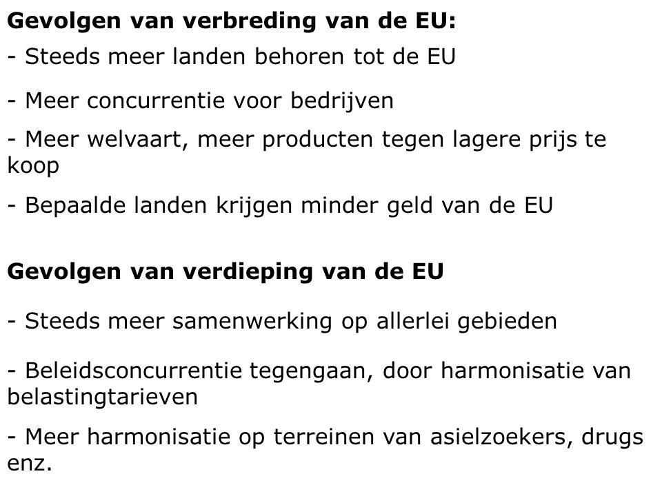 Gevolgen van verbreding van de EU: - Steeds meer landen behoren tot de EU - Meer concurrentie voor bedrijven - Meer welvaart, meer producten tegen lag