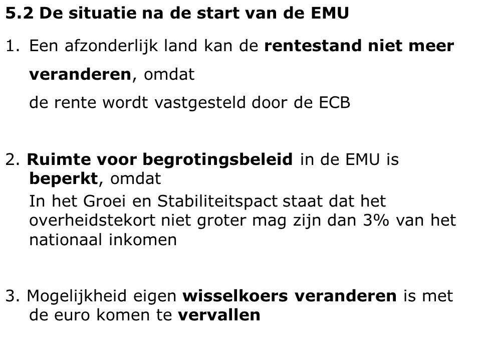 5.2 De situatie na de start van de EMU 1.Een afzonderlijk land kan de rentestand niet meer veranderen, omdat de rente wordt vastgesteld door de ECB 2.