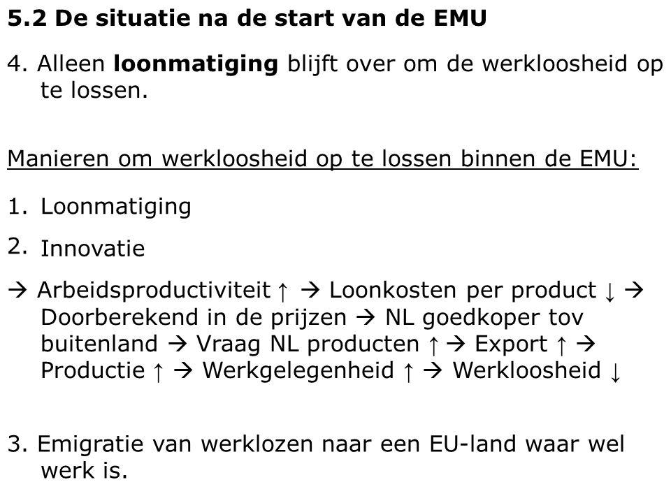 5.2 De situatie na de start van de EMU 4. Alleen loonmatiging blijft over om de werkloosheid op te lossen. Manieren om werkloosheid op te lossen binne
