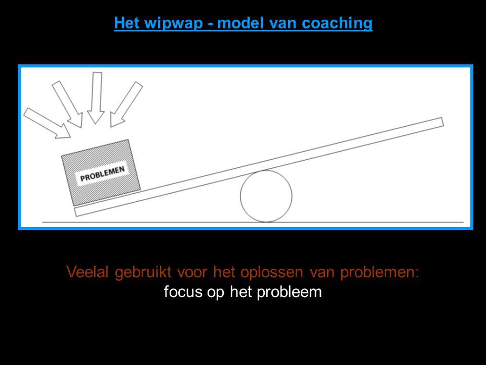 Het wipwap - model van coaching Veelal gebruikt voor het oplossen van problemen: focus op het probleem