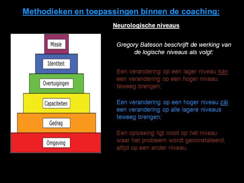 Neurologische niveaus Gregory Bateson beschrijft de werking van de logische niveaus als volgt: Een oplossing ligt nooit op het niveau waar het problee