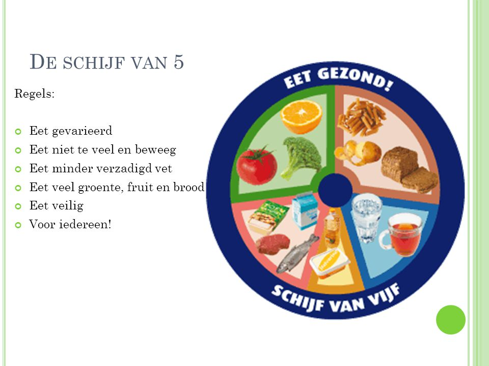 1 TOT 4 JAAR ProductHoeveelheid Groente1 tot 2 opscheplepels Fruit1 tot 2 keer Volkoren/bruinbrood2 – 3 sneetjes Aardappels Rijst/pasta/peulvruchten 1 – 2 stuks 1 – 2 opscheplepels Melk (producten)2 – 3 bekertjes Kaas:½ plak Vlees(waren), vis, ei of vleesvervanger 60 gram Vloeibare margarine/bak- en braadproducten: 1 eetlepel drinken;750 ml (incl melk)