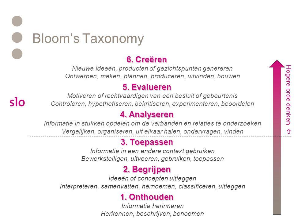 Bloom's Taxonomy 6.Creëren 6.