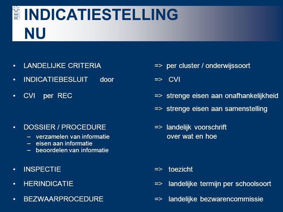 INDICATIESTELLING NU •LANDELIJKE CRITERIA => per cluster / onderwijssoort •INDICATIEBESLUIT door=> CVI •CVI per REC => strenge eisen aan onafhankelijk