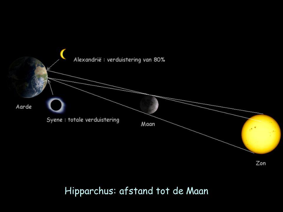 Hipparchus: afstand tot de Maan