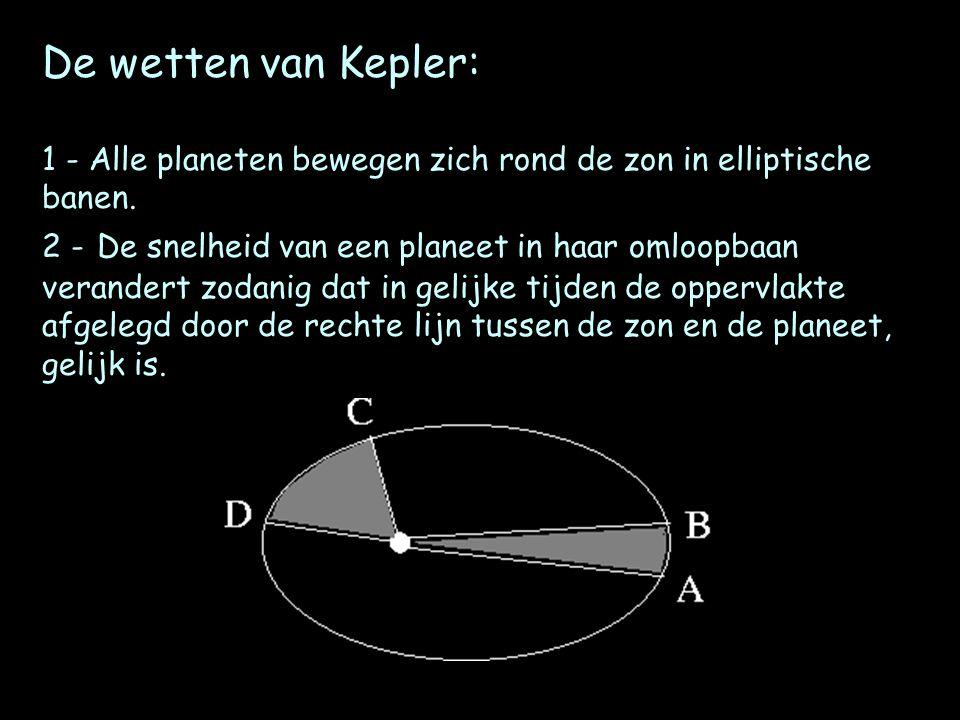 De wetten van Kepler: 1 - Alle planeten bewegen zich rond de zon in elliptische banen. 2 - De snelheid van een planeet in haar omloopbaan verandert zo