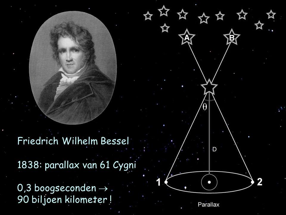 Friedrich Wilhelm Bessel 1838: parallax van 61 Cygni 0,3 boogseconden  90 biljoen kilometer !