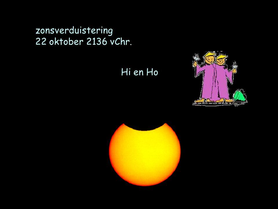 De astronomische kijker of Kepler telescoop het objectief is een bolle lens; het oculair ook