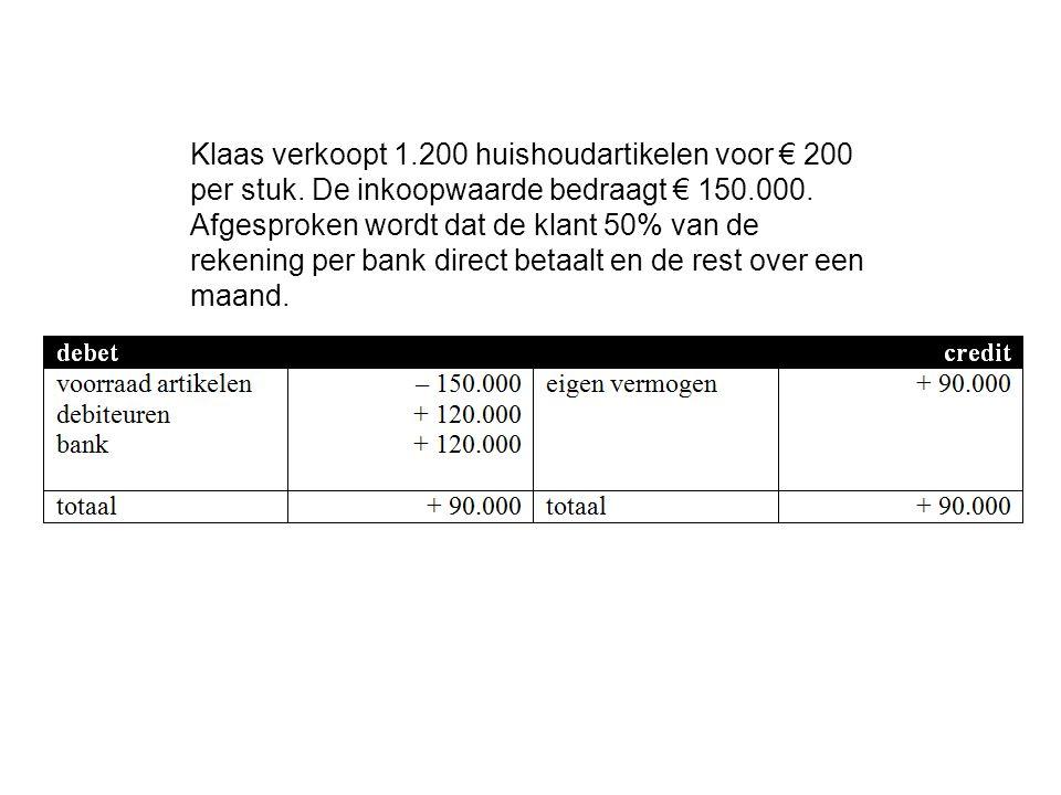 Klaas verkoopt 1.200 huishoudartikelen voor € 200 per stuk. De inkoopwaarde bedraagt € 150.000. Afgesproken wordt dat de klant 50% van de rekening per