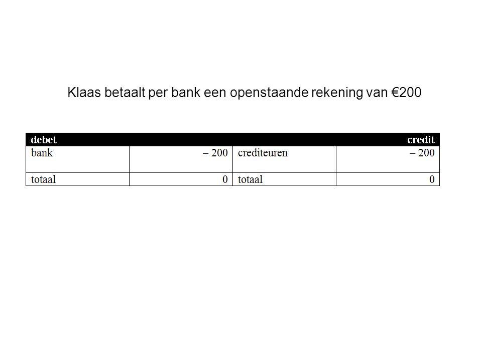 Op 31 januari betaalt Klaas per bank de energierekening van januari.
