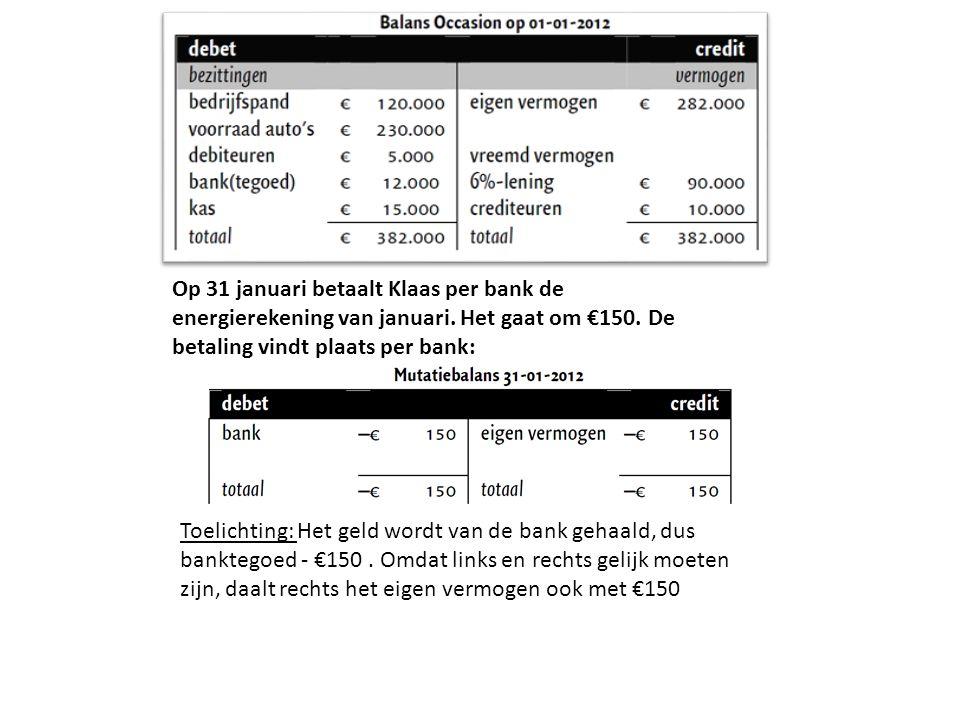 Op 31 januari betaalt Klaas per bank de energierekening van januari. Het gaat om €150. De betaling vindt plaats per bank: Toelichting: Het geld wordt