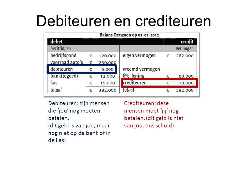 Debiteuren en crediteuren Debiteuren: zijn mensen die 'jou' nog moeten betalen. (dit geld is van jou, maar nog niet op de bank of in de kas) Crediteur