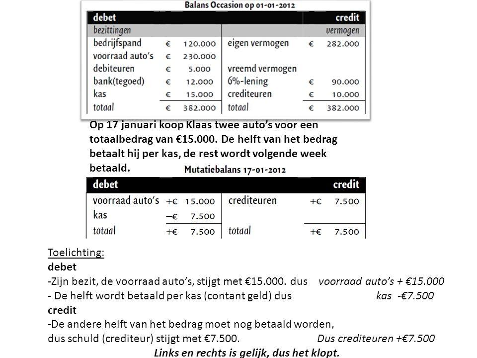 Op 17 januari koop Klaas twee auto's voor een totaalbedrag van €15.000. De helft van het bedrag betaalt hij per kas, de rest wordt volgende week betaa